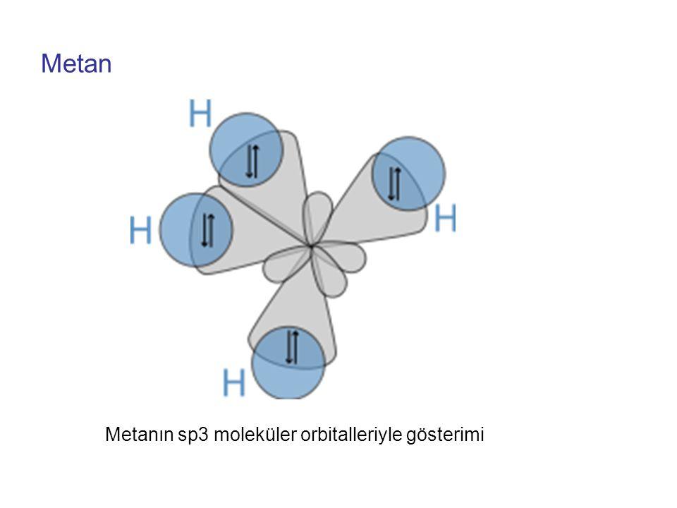 Metan Metanın sp3 moleküler orbitalleriyle gösterimi