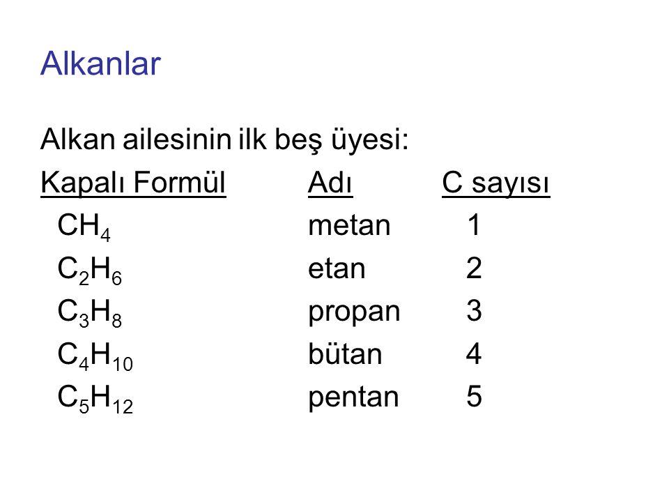 Alkanlar Alkan ailesinin ilk beş üyesi: Kapalı Formül Adı C sayısı