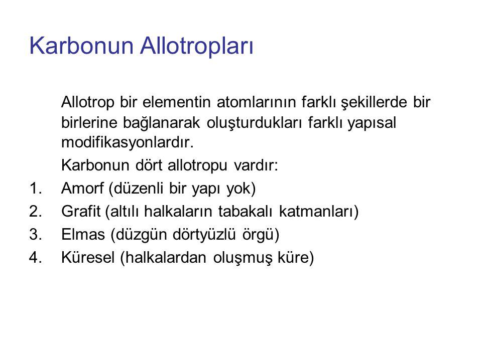 Karbonun Allotropları