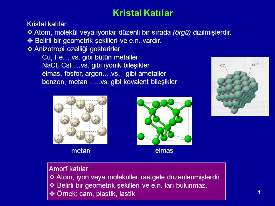 Kristal Katılar Kristal katılar