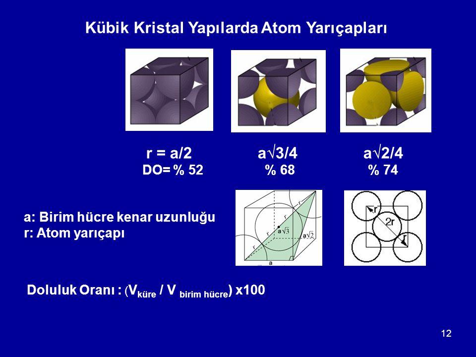 Kübik Kristal Yapılarda Atom Yarıçapları