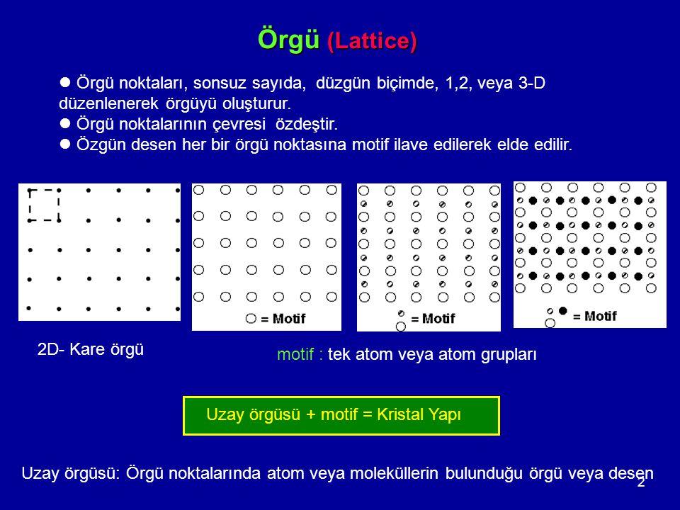 Örgü (Lattice) Örgü noktaları, sonsuz sayıda, düzgün biçimde, 1,2, veya 3-D düzenlenerek örgüyü oluşturur.