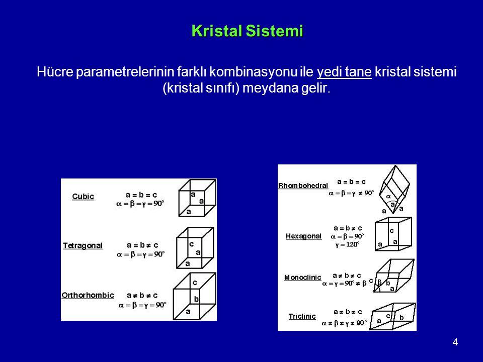 Kristal Sistemi Hücre parametrelerinin farklı kombinasyonu ile yedi tane kristal sistemi (kristal sınıfı) meydana gelir.
