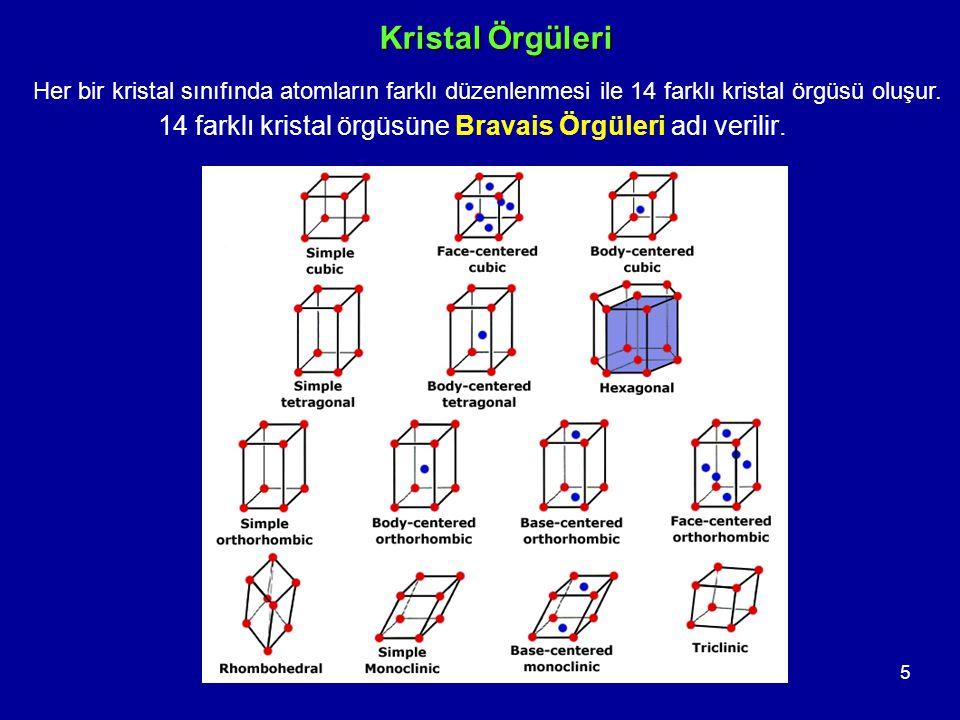 Kristal Örgüleri Her bir kristal sınıfında atomların farklı düzenlenmesi ile 14 farklı kristal örgüsü oluşur.