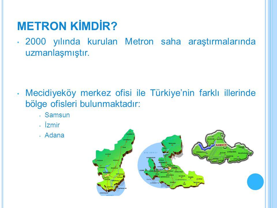 METRON KİMDİR 2000 yılında kurulan Metron saha araştırmalarında uzmanlaşmıştır.