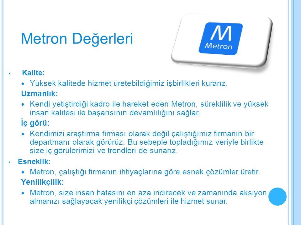 Metron Değerleri Kalite: Yüksek kalitede hizmet üretebildiğimiz işbirlikleri kurarız. Uzmanlık: