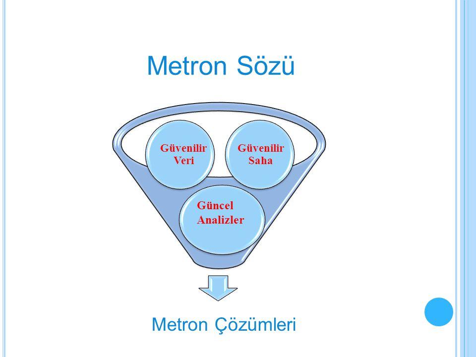 Metron Sözü Metron Çözümleri Güncel Analizler Güvenilir Veri