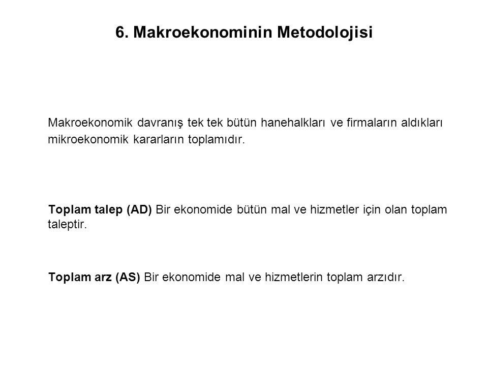 6. Makroekonominin Metodolojisi