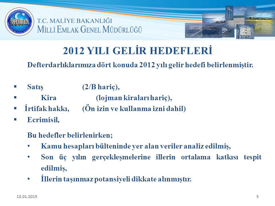 2012 YILI GELİR HEDEFLERİ Defterdarlıklarımıza dört konuda 2012 yılı gelir hedefi belirlenmiştir.
