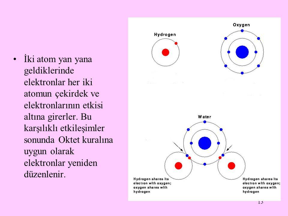 İki atom yan yana geldiklerinde elektronlar her iki atomun çekirdek ve elektronlarının etkisi altına girerler.