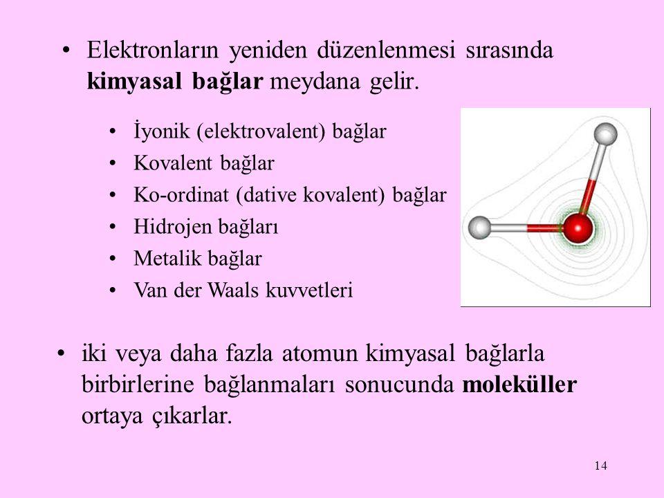 Elektronların yeniden düzenlenmesi sırasında kimyasal bağlar meydana gelir.