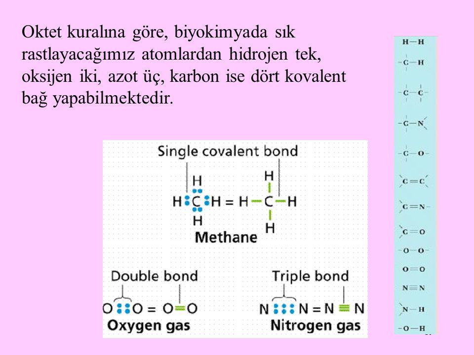 Oktet kuralına göre, biyokimyada sık rastlayacağımız atomlardan hidrojen tek, oksijen iki, azot üç, karbon ise dört kovalent bağ yapabilmektedir.