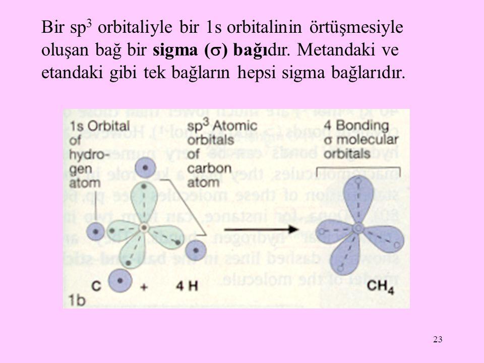 Bir sp3 orbitaliyle bir 1s orbitalinin örtüşmesiyle oluşan bağ bir sigma () bağıdır.