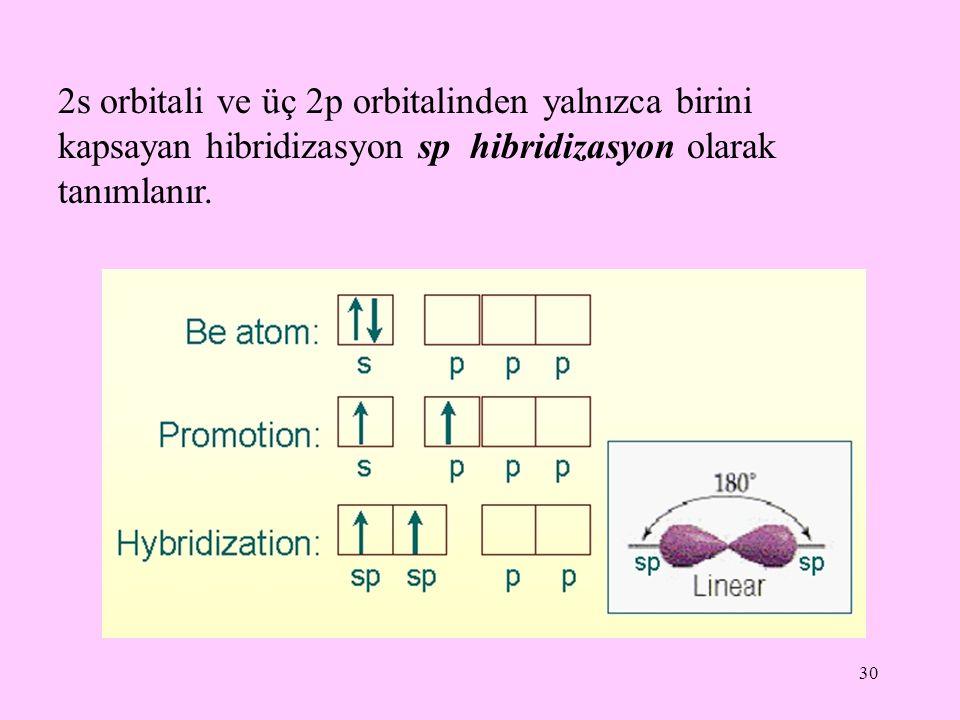 2s orbitali ve üç 2p orbitalinden yalnızca birini kapsayan hibridizasyon sp hibridizasyon olarak tanımlanır.