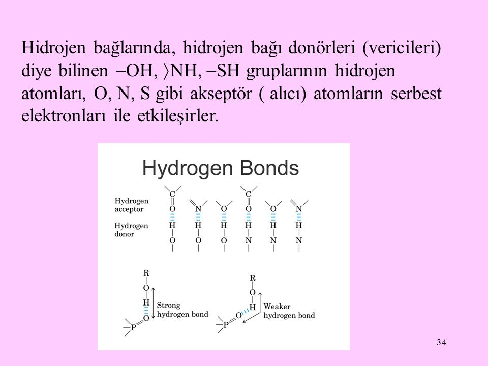 Hidrojen bağlarında, hidrojen bağı donörleri (vericileri) diye bilinen OH, NH, SH gruplarının hidrojen atomları, O, N, S gibi akseptör ( alıcı) atomların serbest elektronları ile etkileşirler.