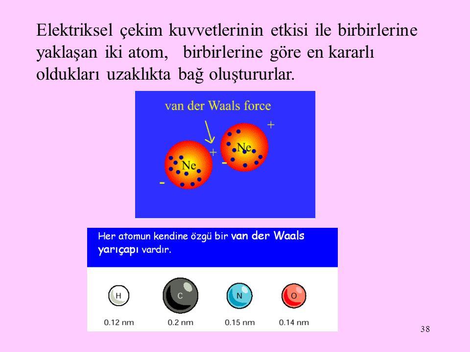 Elektriksel çekim kuvvetlerinin etkisi ile birbirlerine yaklaşan iki atom, birbirlerine göre en kararlı oldukları uzaklıkta bağ oluştururlar.