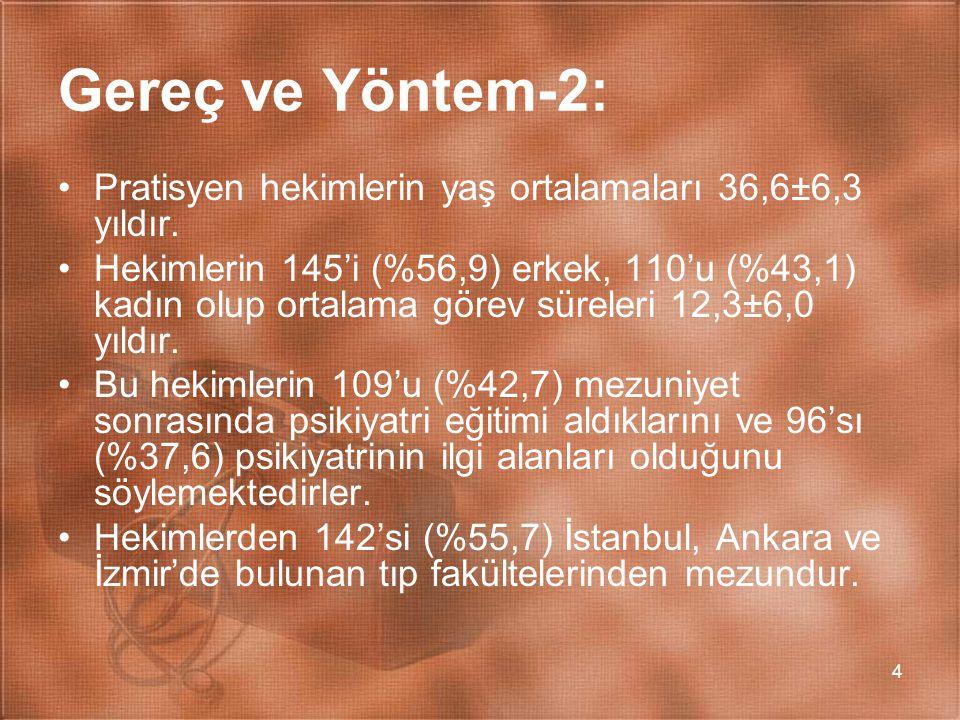 Gereç ve Yöntem-2: Pratisyen hekimlerin yaş ortalamaları 36,6±6,3 yıldır.