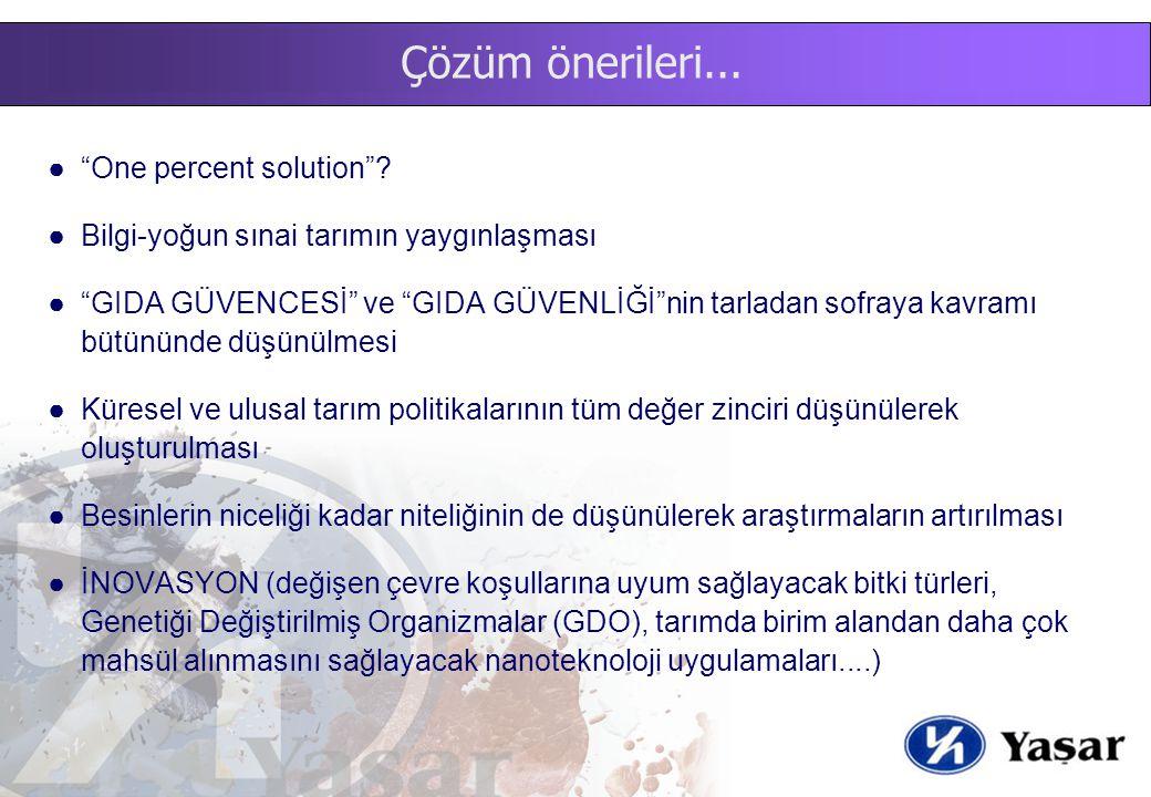 Küreselleşen tarım ve Türkiye...