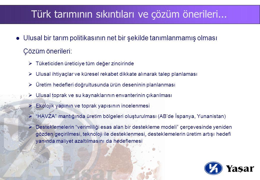 Türk tarımının sıkıntıları ve çözüm önerileri...