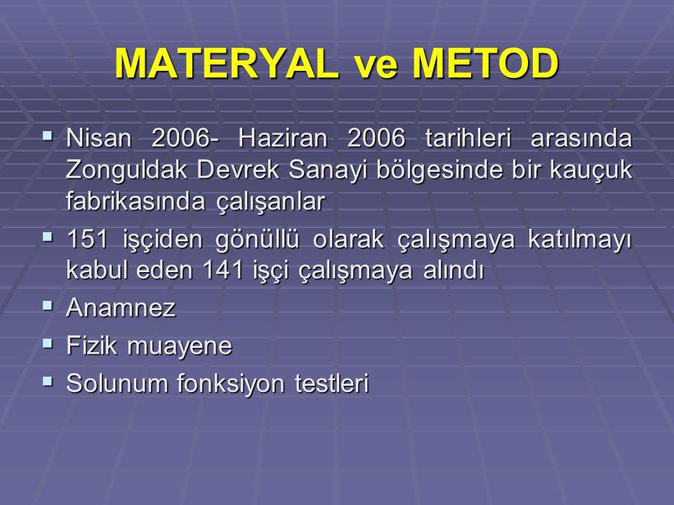 MATERYAL ve METOD Nisan 2006- Haziran 2006 tarihleri arasında Zonguldak Devrek Sanayi bölgesinde bir kauçuk fabrikasında çalışanlar.