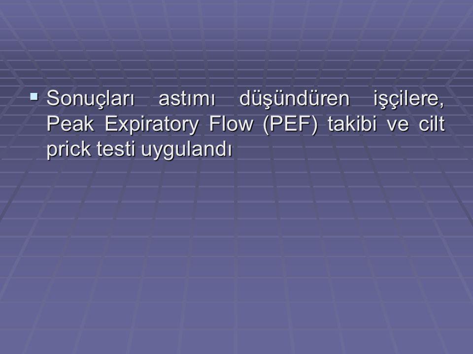 Sonuçları astımı düşündüren işçilere, Peak Expiratory Flow (PEF) takibi ve cilt prick testi uygulandı