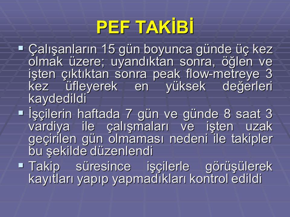 PEF TAKİBİ