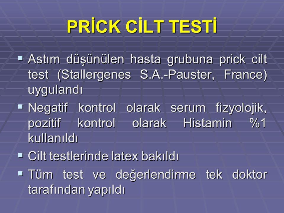PRİCK CİLT TESTİ Astım düşünülen hasta grubuna prick cilt test (Stallergenes S.A.-Pauster, France) uygulandı.