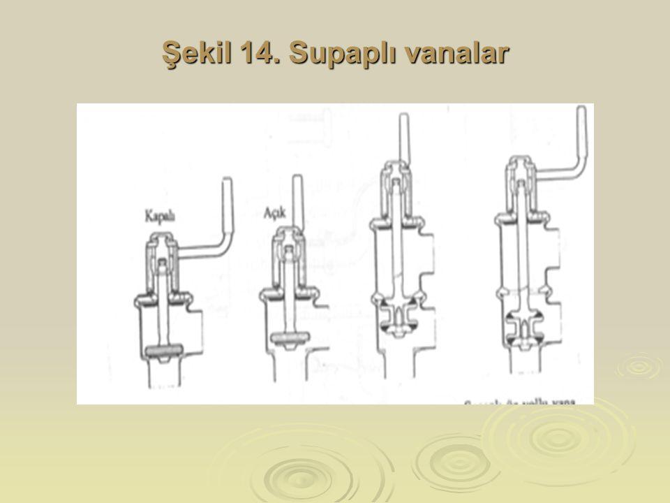 Şekil 14. Supaplı vanalar