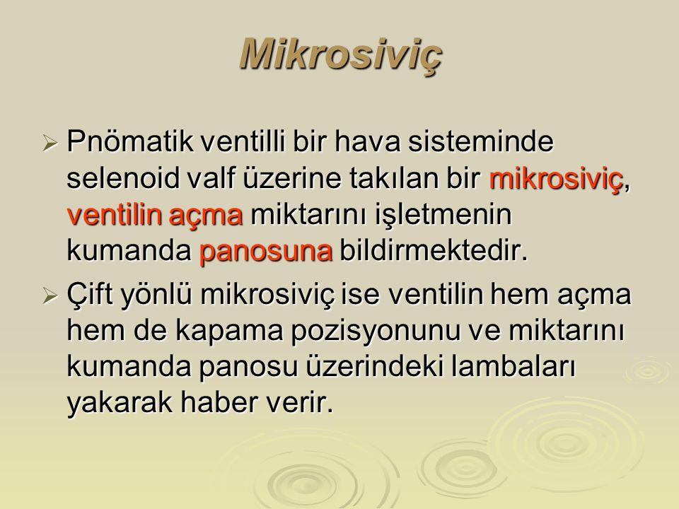 Mikrosiviç