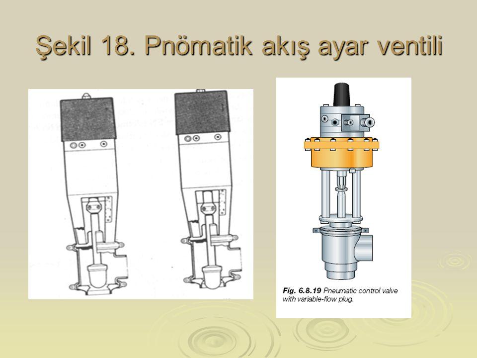 Şekil 18. Pnömatik akış ayar ventili