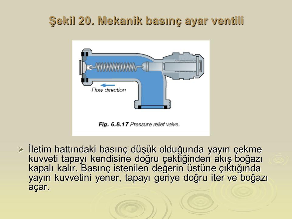 Şekil 20. Mekanik basınç ayar ventili