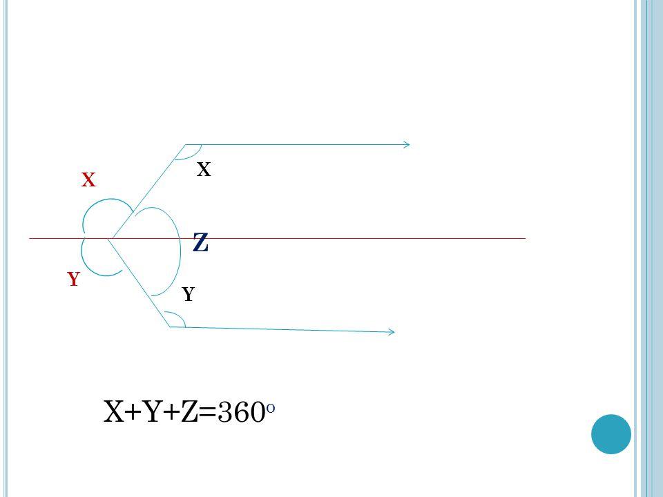 X X Z Y Y X+Y+Z=360o