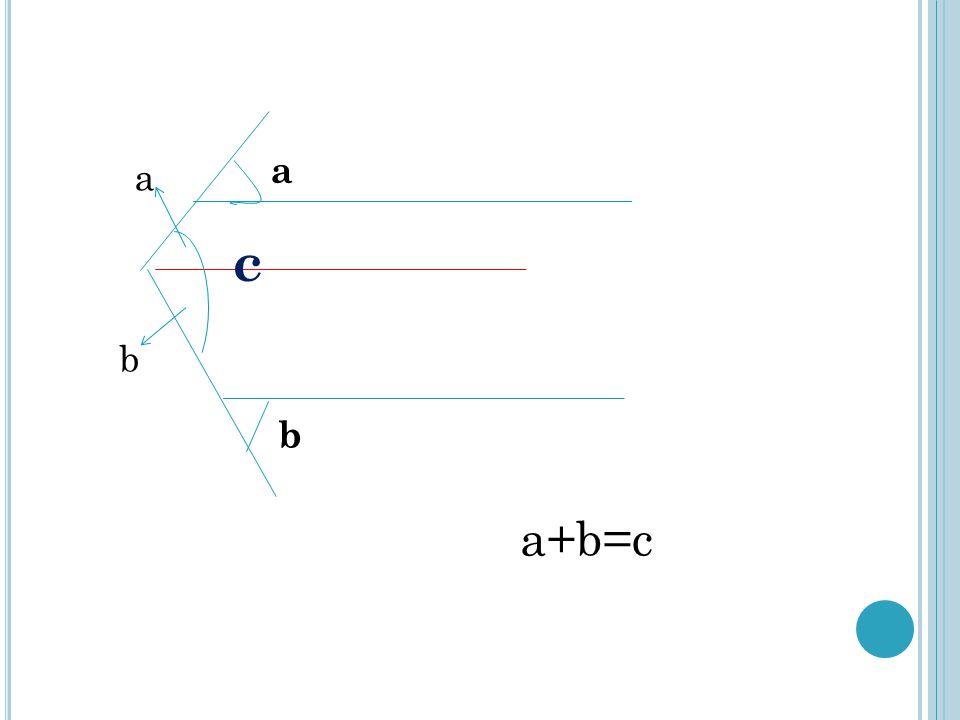 a a c b b a+b=c