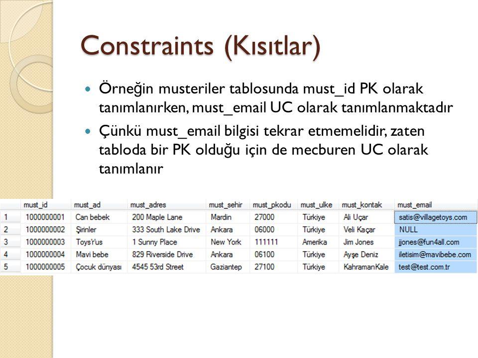 Constraints (Kısıtlar)