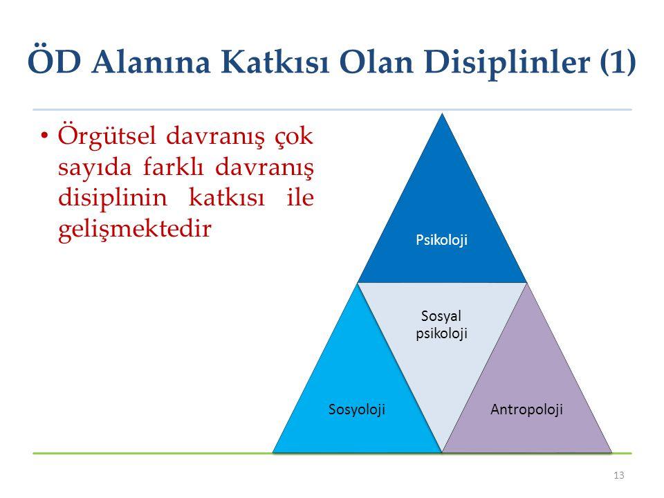 ÖD Alanına Katkısı Olan Disiplinler (1)