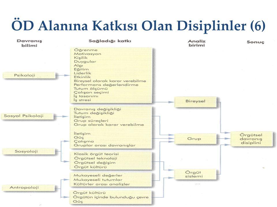 ÖD Alanına Katkısı Olan Disiplinler (6)