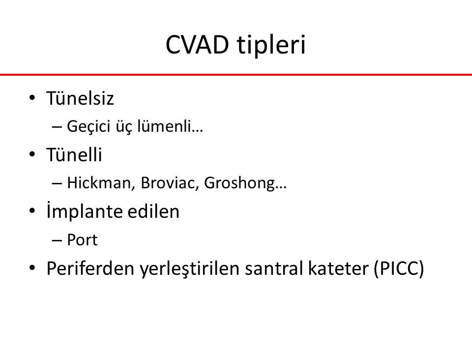 CVAD tipleri Tünelsiz Tünelli İmplante edilen