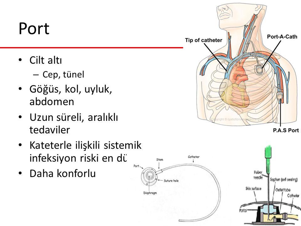 Port Cilt altı Göğüs, kol, uyluk, abdomen
