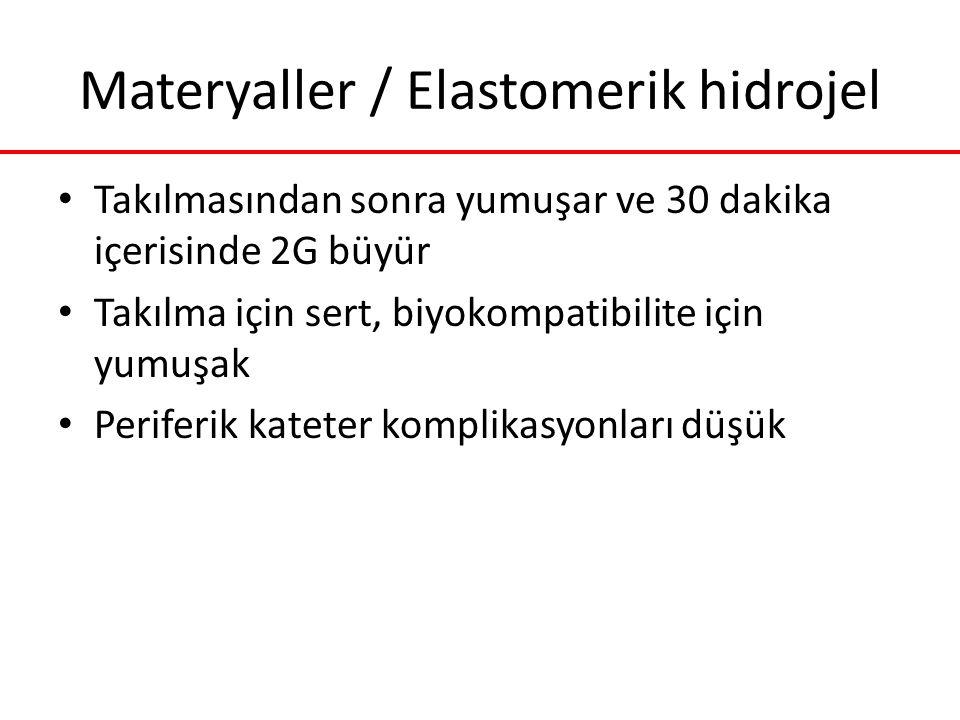 Materyaller / Elastomerik hidrojel