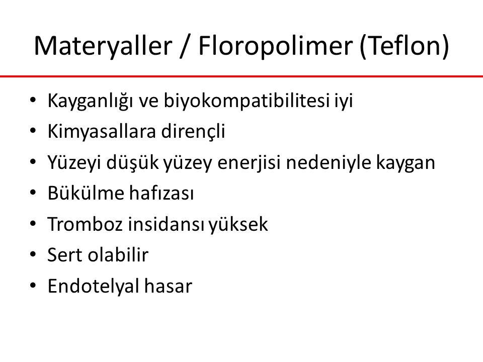 Materyaller / Floropolimer (Teflon)
