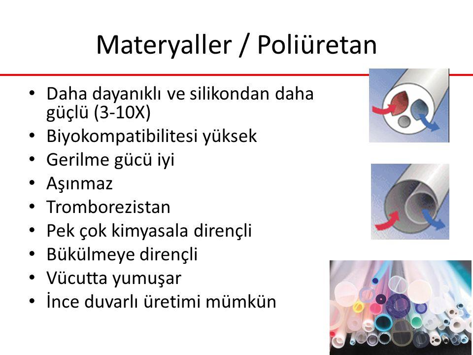 Materyaller / Poliüretan