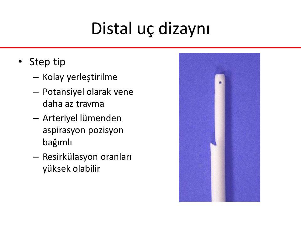 Distal uç dizaynı Step tip Kolay yerleştirilme