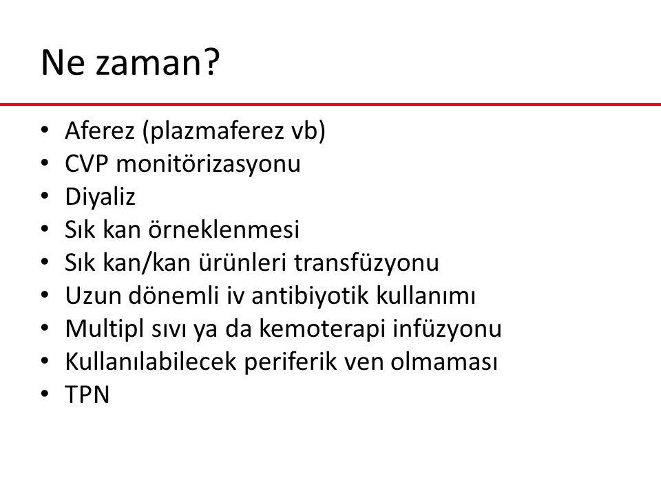 Ne zaman Aferez (plazmaferez vb) CVP monitörizasyonu Diyaliz