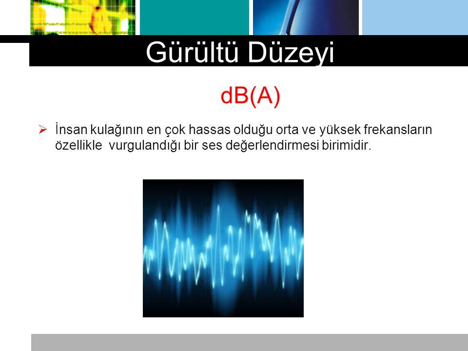 Gürültü Düzeyi dB(A) İnsan kulağının en çok hassas olduğu orta ve yüksek frekansların özellikle vurgulandığı bir ses değerlendirmesi birimidir.