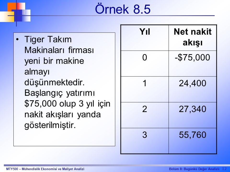 Örnek 8.5 Yıl Net nakit akışı -$75,000 1 24,400 2 27,340 3 55,760