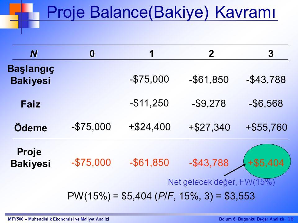 Proje Balance(Bakiye) Kavramı