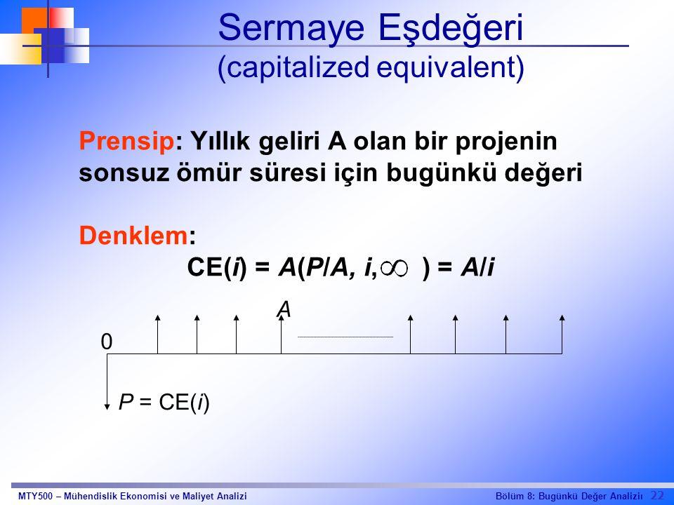 Sermaye Eşdeğeri (capitalized equivalent)