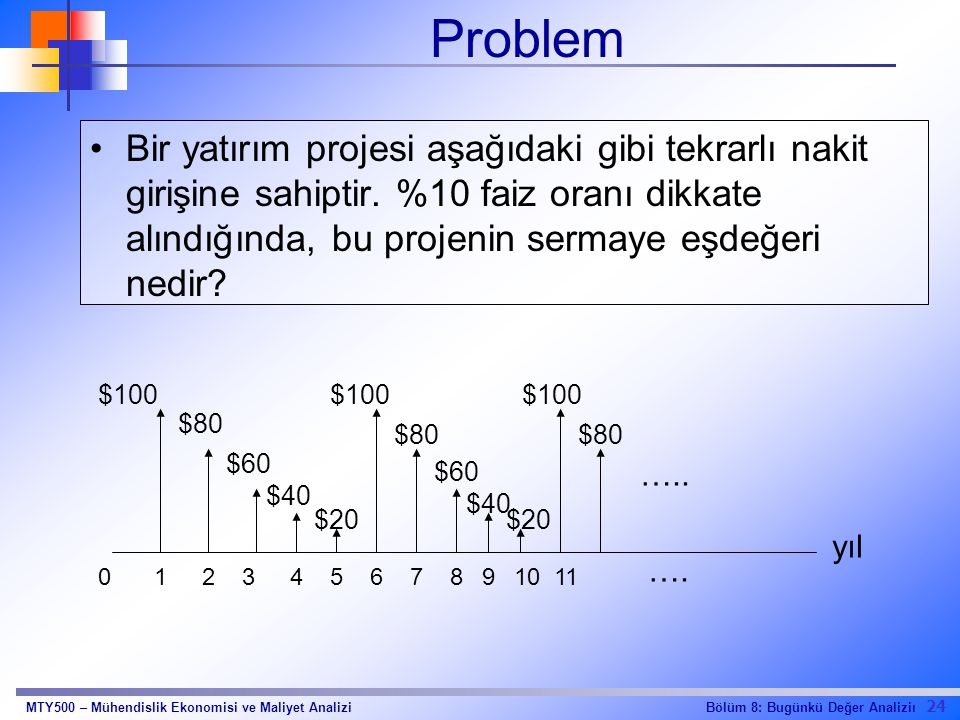 Problem Bir yatırım projesi aşağıdaki gibi tekrarlı nakit girişine sahiptir. %10 faiz oranı dikkate alındığında, bu projenin sermaye eşdeğeri nedir