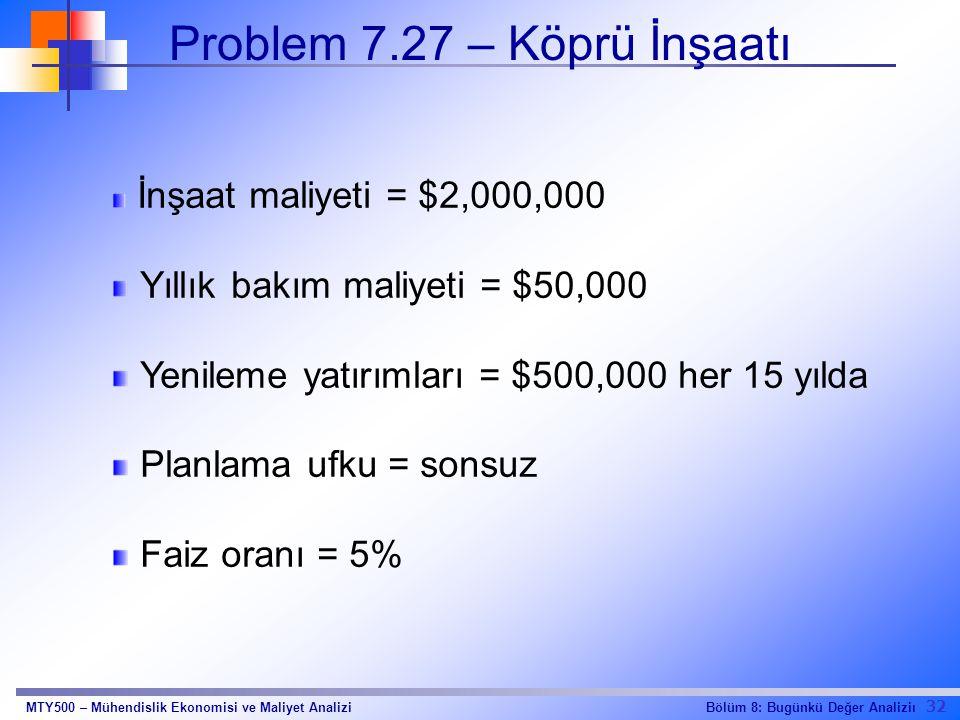 Problem 7.27 – Köprü İnşaatı