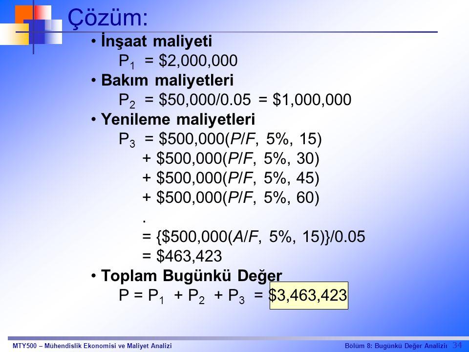 Çözüm: İnşaat maliyeti P1 = $2,000,000 Bakım maliyetleri